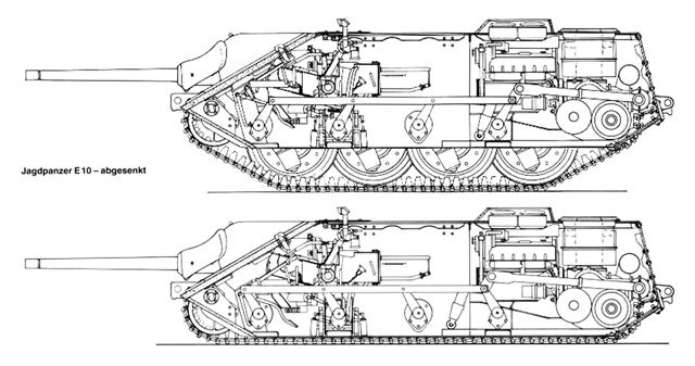 will we ever get the e-10 in game  - tank destroyers