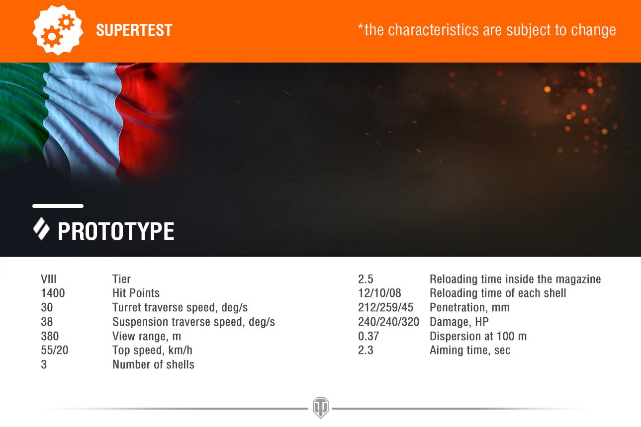 Supertest News 08/02 - Italian Tanks Mechanics - Supertest