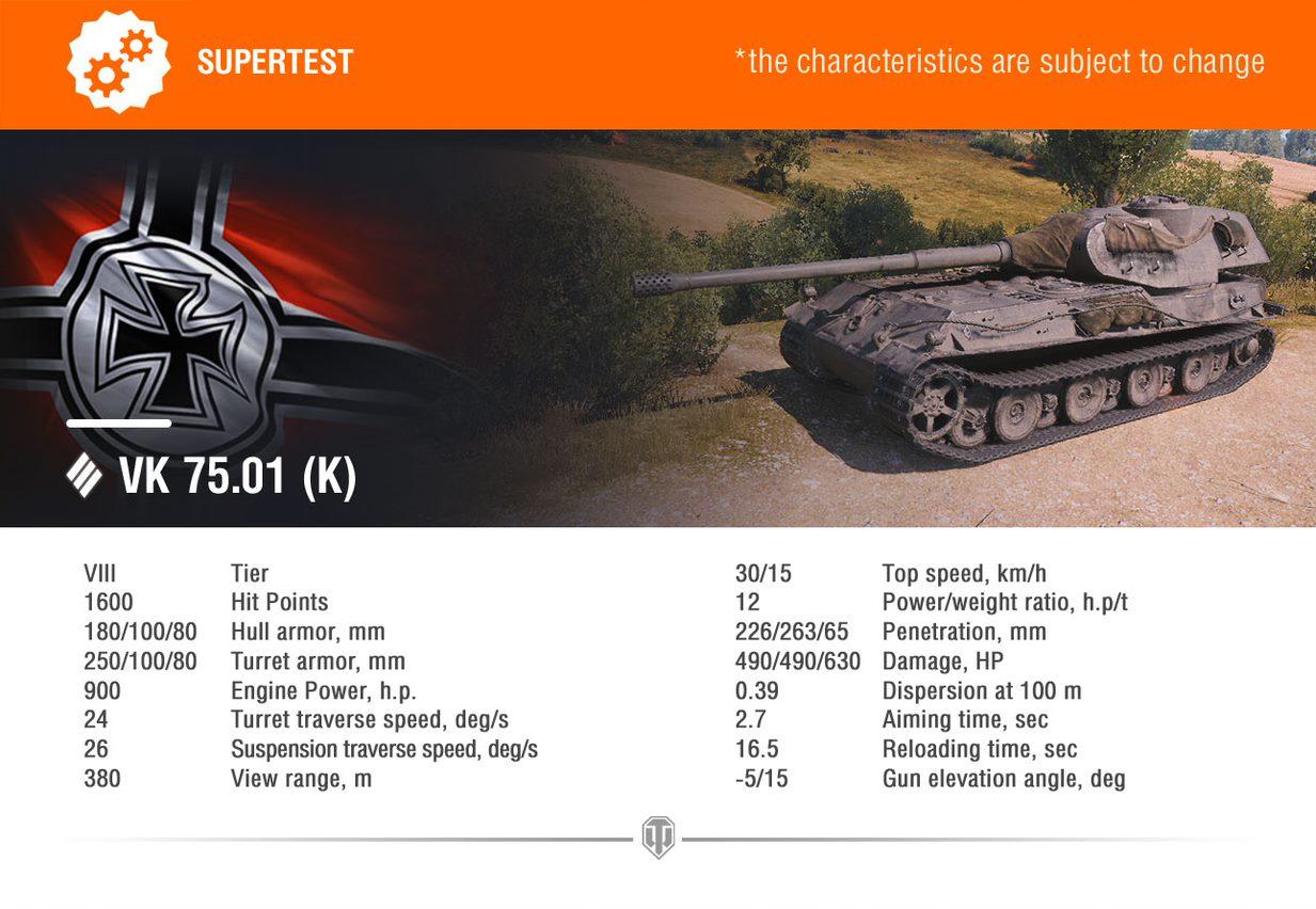 Supertest News: VK 75 01 (K) – The Armored Patrol