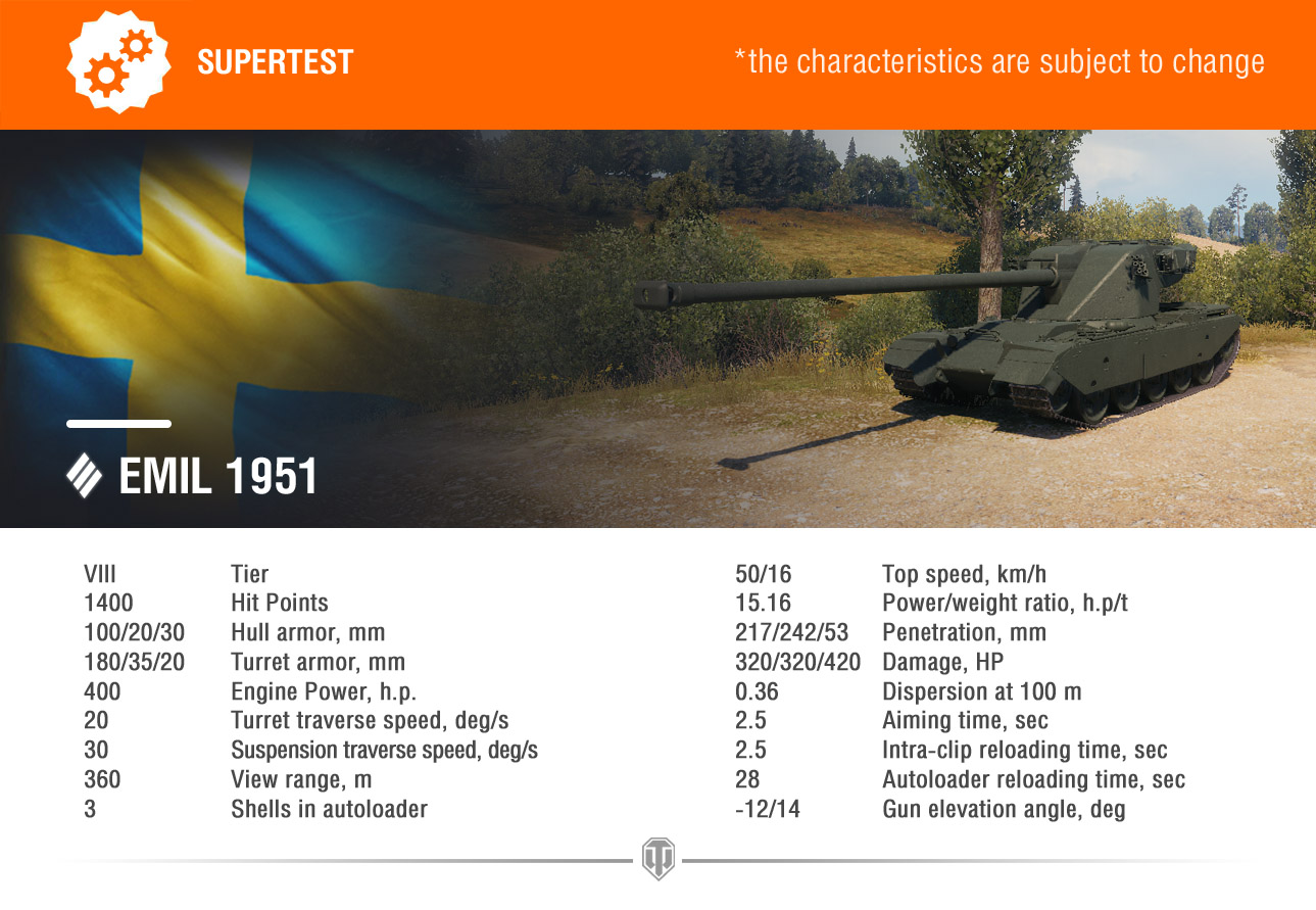Supertest News 05/10 - The Emil 1951 - Supertest News