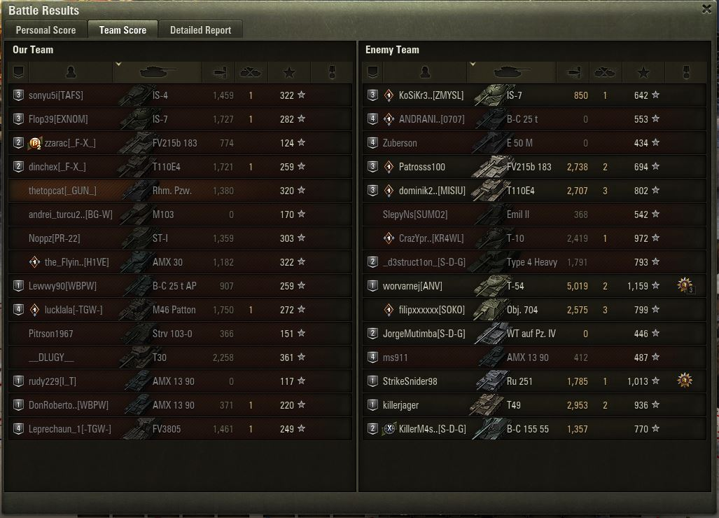 Tier 10 matchmaking