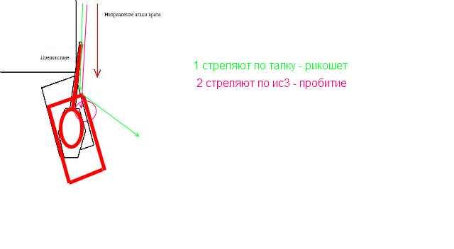 рисунок ромба: