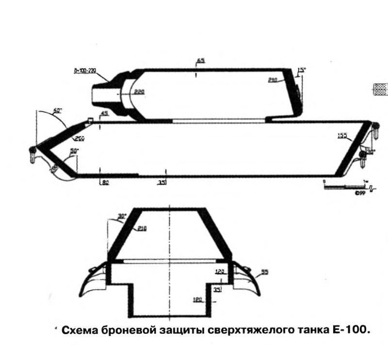 Бронирование танка:
