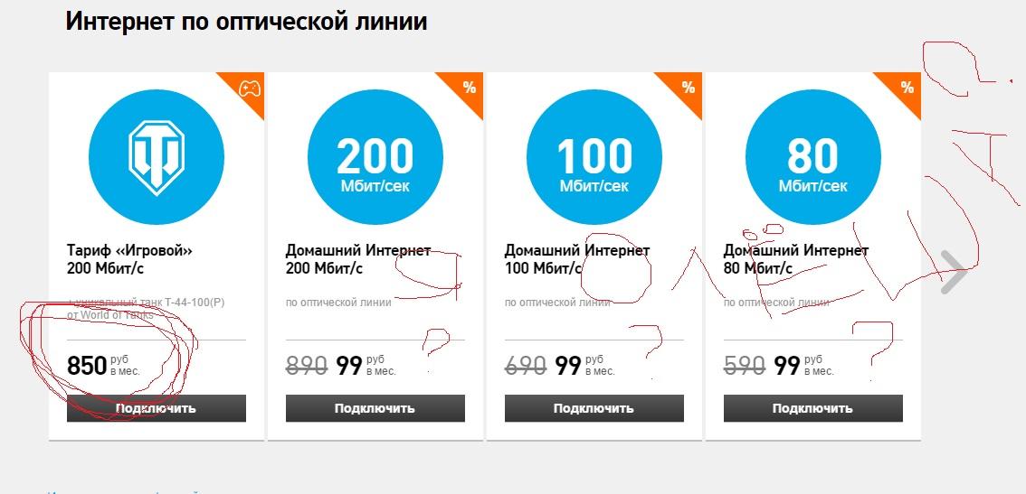 Новые тарифы теле2 2018 нижний новгород