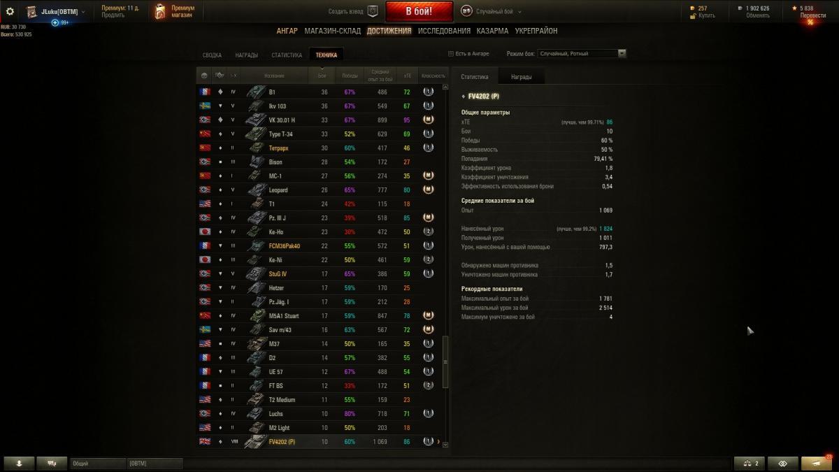 Таблица доходности танков blitz