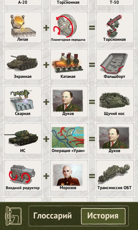 Tank masters рецепты 42