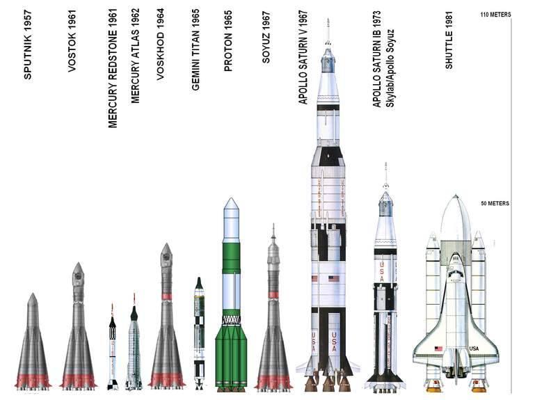размеры космических кораблей.jpg