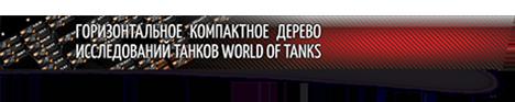 http://forum.worldoftanks.ru/