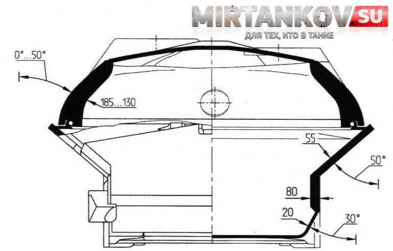 Характеристики танка:
