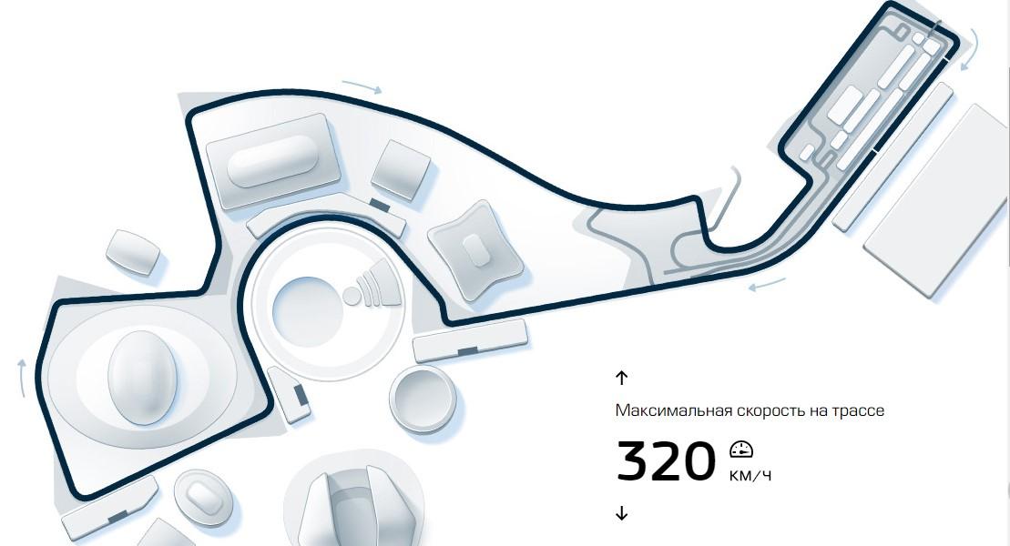 Схема трассы: сочи.jpg