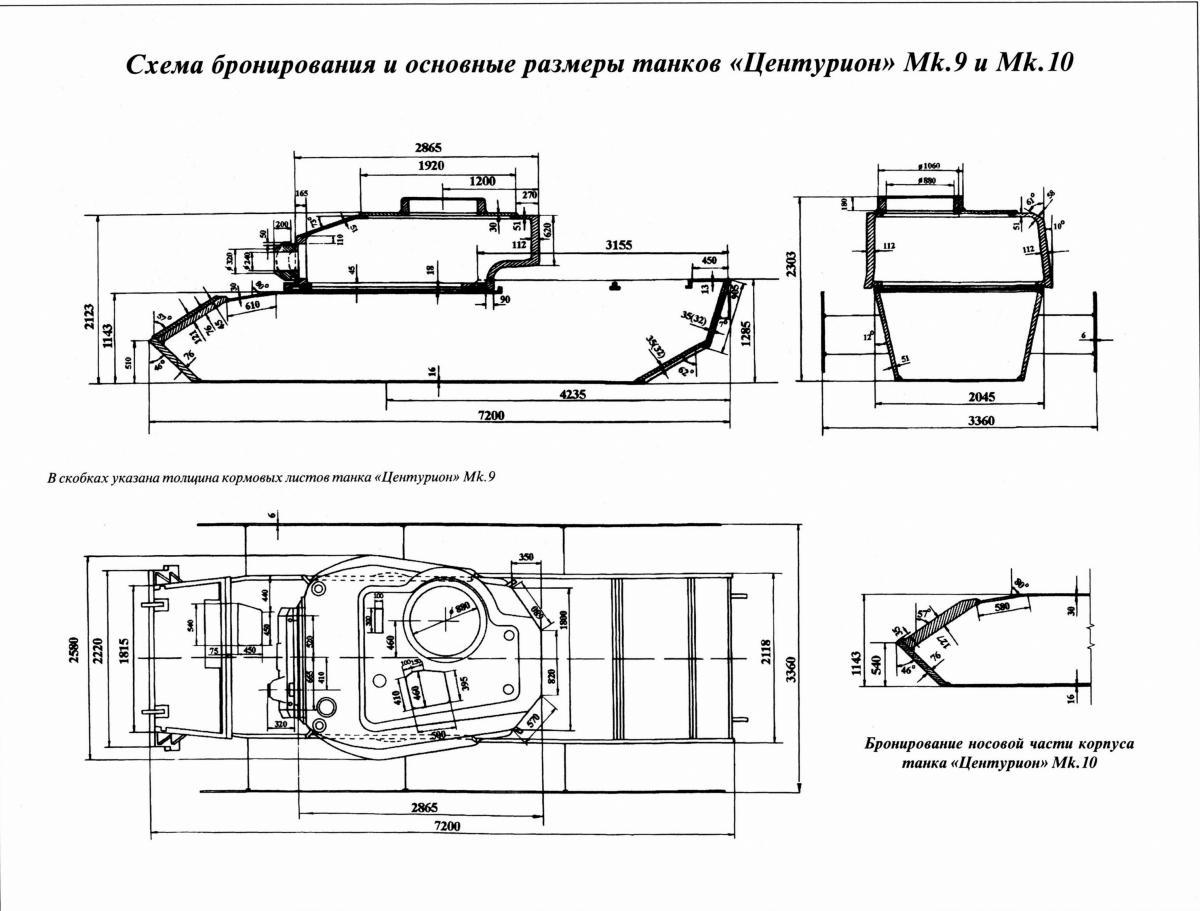 схема бронирование танков