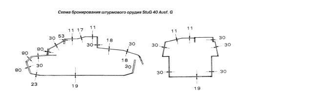 Схема бронирования Штуга.JPG